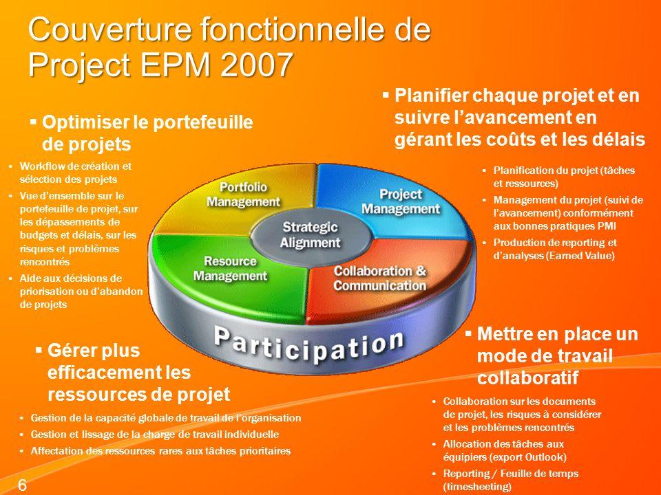 6 Couverture fonctionnelle de Project EPM 2007 Mettre en place un mode de travail collaboratif Optimiser le portefeuille de projets Planifier chaque p