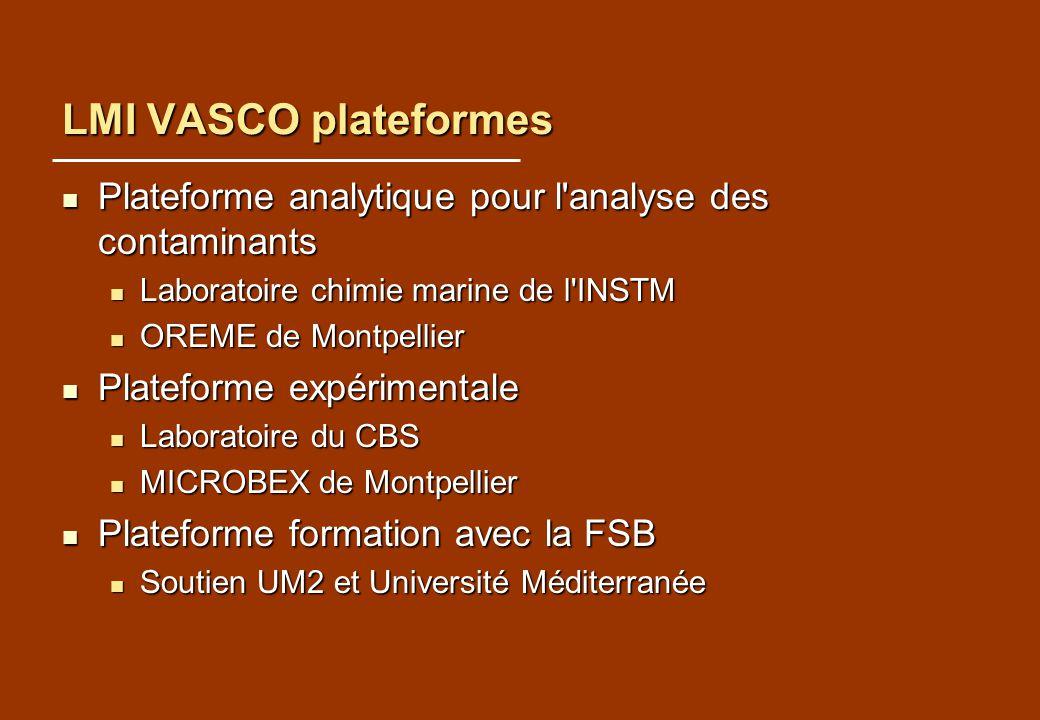 LMI VASCO plateformes Plateforme analytique pour l'analyse des contaminants Plateforme analytique pour l'analyse des contaminants Laboratoire chimie m