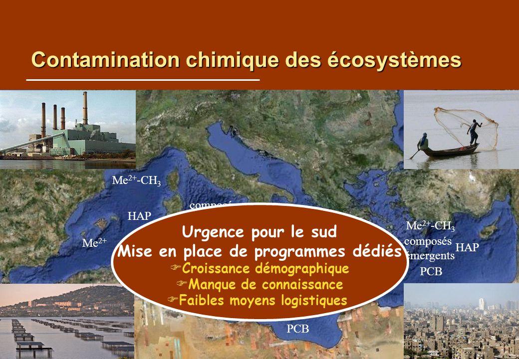 Partenaires AxesDéfinition Partenaires Tunisiens Partenaires Français 1 Diversité Chimique INSTM Tunis Lab.
