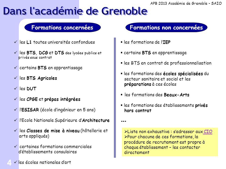 15 Juin à Septembre APB 2013 Académie de Grenoble - SAIO Pour ceux qui nont eu aucune proposition ou qui ne se sont pas portés candidats en procédure normale, une procédure complémentaire est prévue sur places vacantes du 28 juin 14h au 15 septembre.