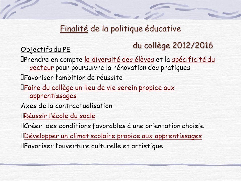 Finalité de la politique éducative du collège 2012/2016 Objectifs du PE Prendre en compte la diversité des élèves et la spécificité du secteur pour po