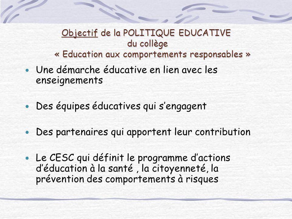 Objectif de la POLITIQUE EDUCATIVE du collège « Education aux comportements responsables » Une démarche éducative en lien avec les enseignements Des é