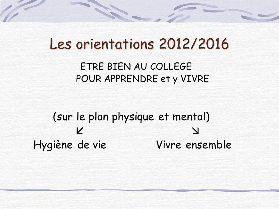 Les orientations 2012/2016 ETRE BIEN AU COLLEGE POUR APPRENDRE et y VIVRE (sur le plan physique et mental) Hygiène de vie Vivre ensemble