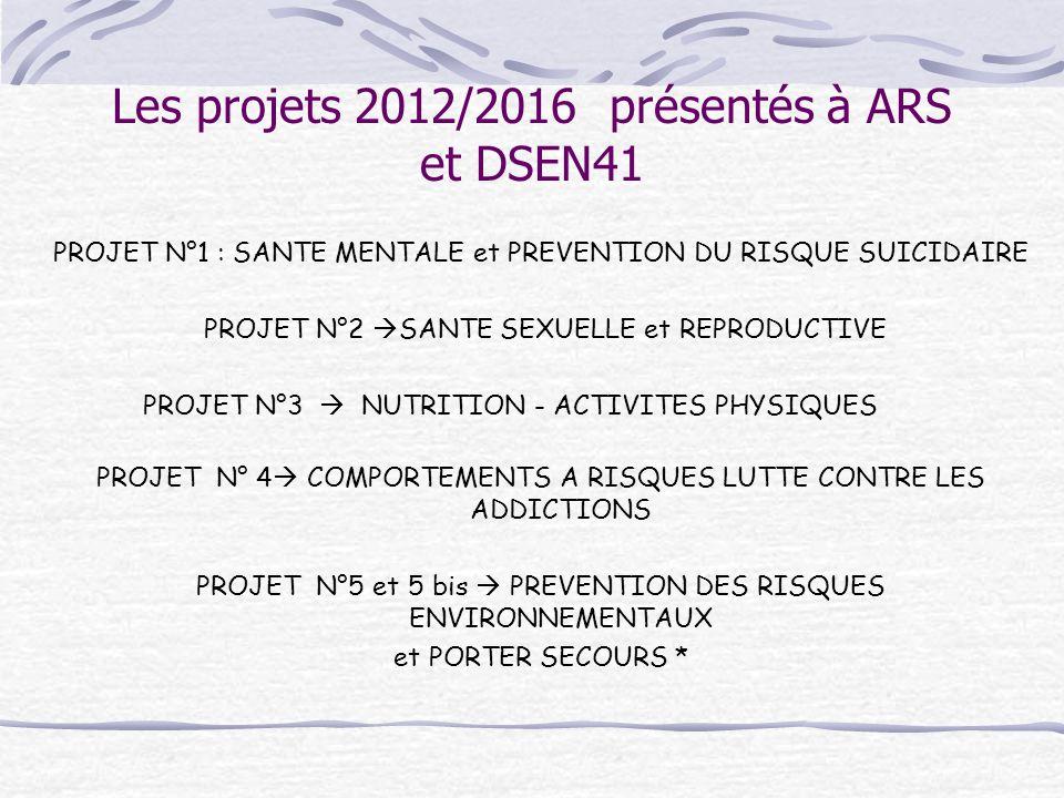 Les projets 2012/2016 présentés à ARS et DSEN41 PROJET N°1 : SANTE MENTALE et PREVENTION DU RISQUE SUICIDAIRE PROJET N°2 SANTE SEXUELLE et REPRODUCTIV