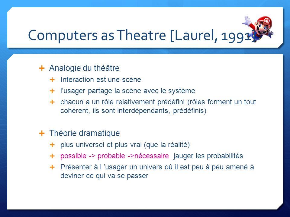 Computers as Theatre [Laurel, 1991] Analogie du théâtre Interaction est une scène lusager partage la scène avec le système chacun a un rôle relativement prédéfini (rôles forment un tout cohérent, ils sont interdépendants, prédéfinis) Théorie dramatique plus universel et plus vrai (que la réalité) possible -> probable ->nécessaire jauger les probabilités Présenter à l usager un univers où il est peu à peu amené à deviner ce qui va se passer