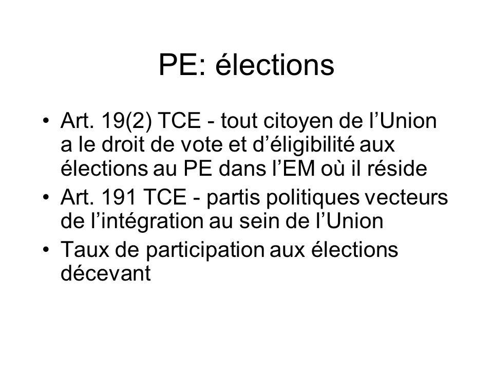 PE: élections Art.