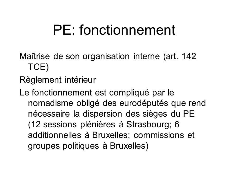 PE: fonctionnement Maîtrise de son organisation interne (art.