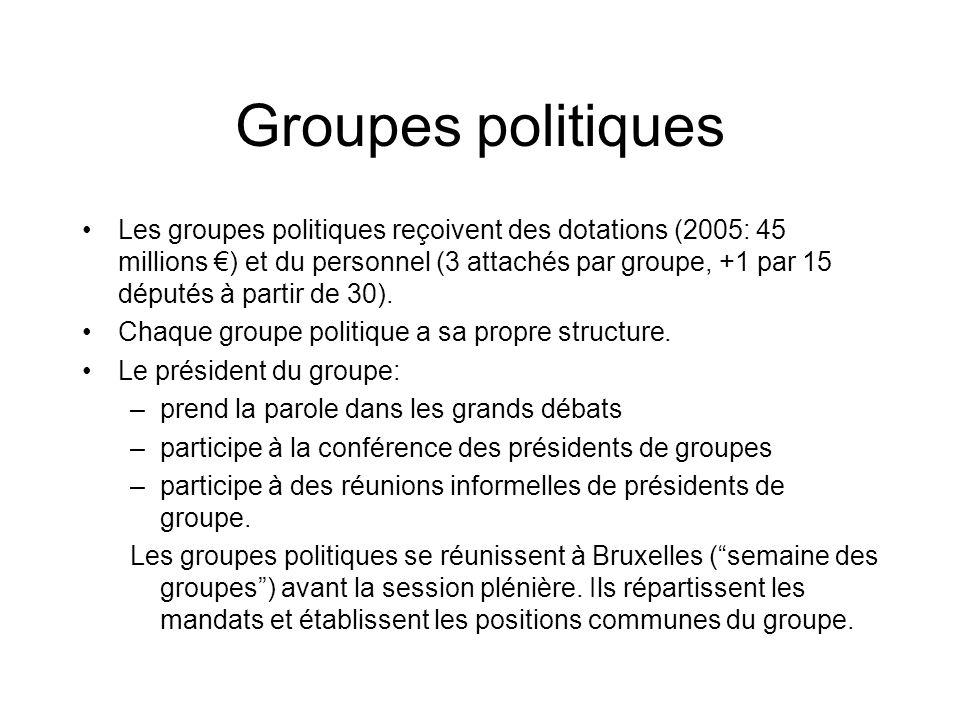 Groupes politiques Les groupes politiques reçoivent des dotations (2005: 45 millions ) et du personnel (3 attachés par groupe, +1 par 15 députés à partir de 30).