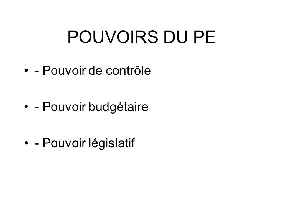 POUVOIRS DU PE - Pouvoir de contrôle - Pouvoir budgétaire - Pouvoir législatif