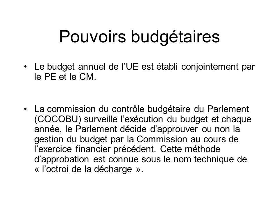 Pouvoirs budgétaires Le budget annuel de lUE est établi conjointement par le PE et le CM.