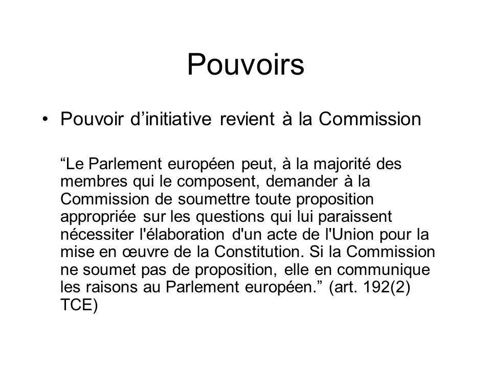 Pouvoirs Pouvoir dinitiative revient à la Commission Le Parlement européen peut, à la majorité des membres qui le composent, demander à la Commission de soumettre toute proposition appropriée sur les questions qui lui paraissent nécessiter l élaboration d un acte de l Union pour la mise en œuvre de la Constitution.