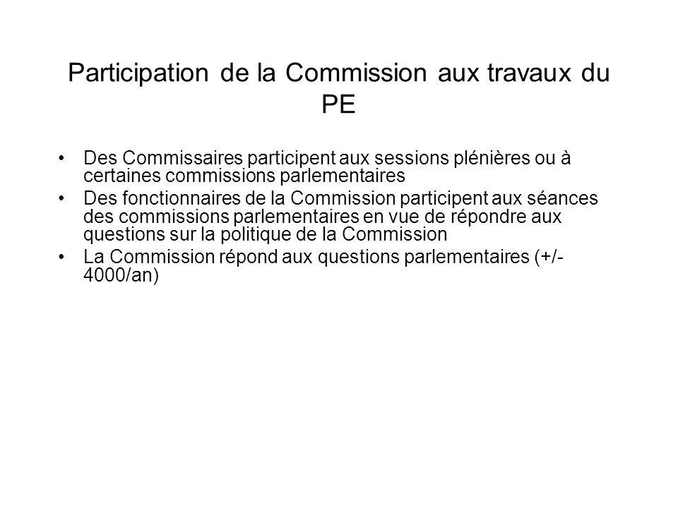 Participation de la Commission aux travaux du PE Des Commissaires participent aux sessions plénières ou à certaines commissions parlementaires Des fonctionnaires de la Commission participent aux séances des commissions parlementaires en vue de répondre aux questions sur la politique de la Commission La Commission répond aux questions parlementaires (+/- 4000/an)