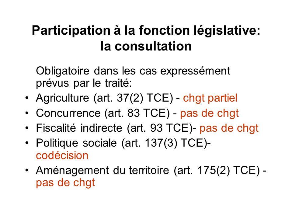 Participation à la fonction législative: la consultation Obligatoire dans les cas expressément prévus par le traité: Agriculture (art.
