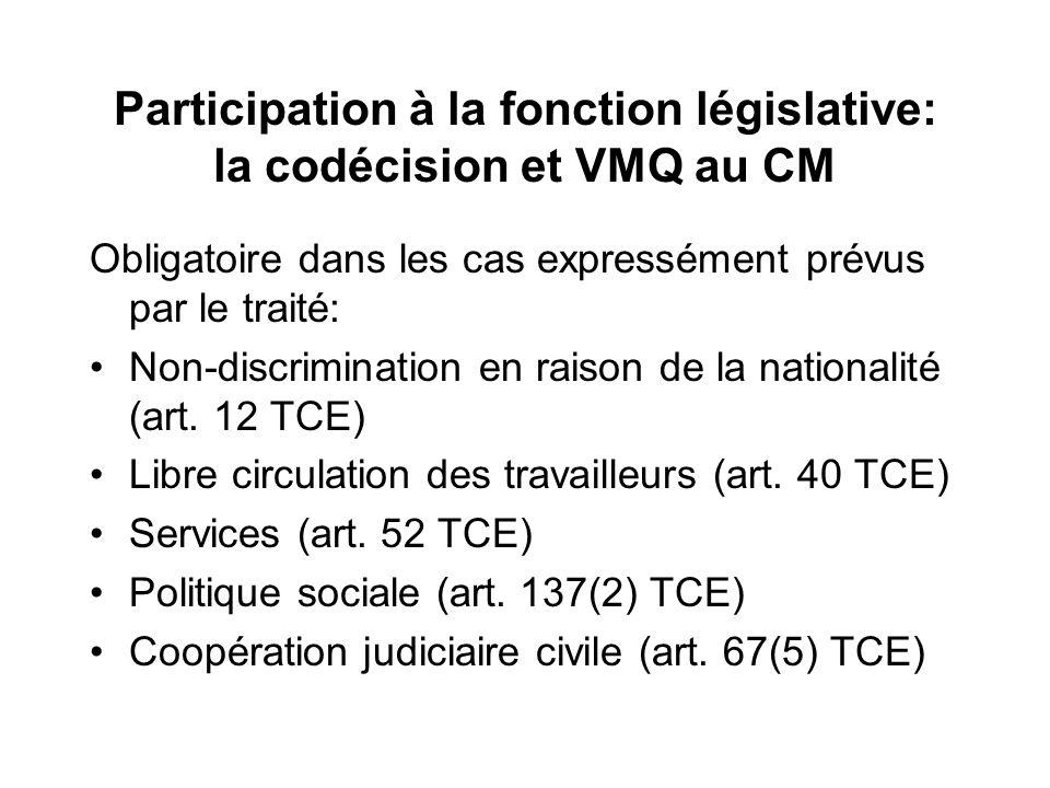 Participation à la fonction législative: la codécision et VMQ au CM Obligatoire dans les cas expressément prévus par le traité: Non-discrimination en raison de la nationalité (art.