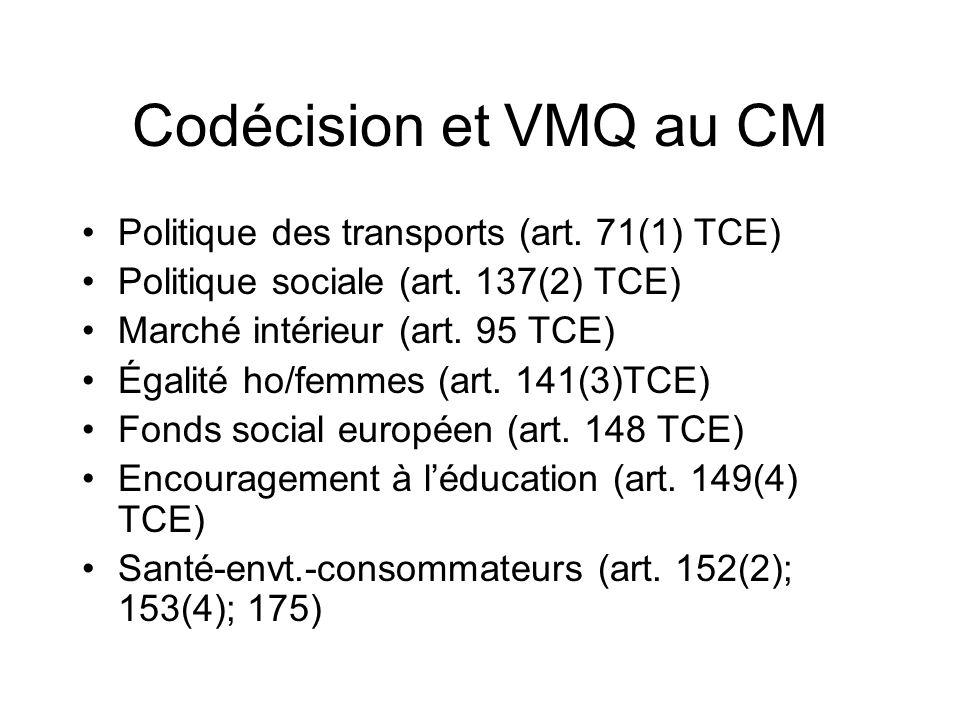 Codécision et VMQ au CM Politique des transports (art.