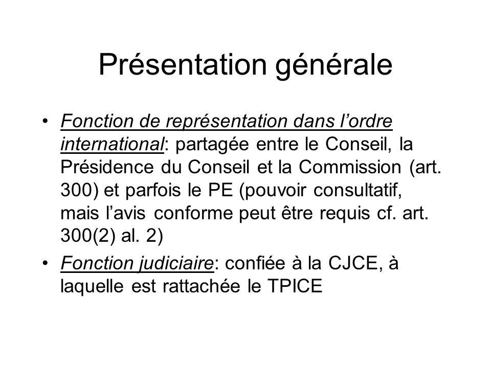 Présentation générale Fonction de représentation dans lordre international: partagée entre le Conseil, la Présidence du Conseil et la Commission (art.