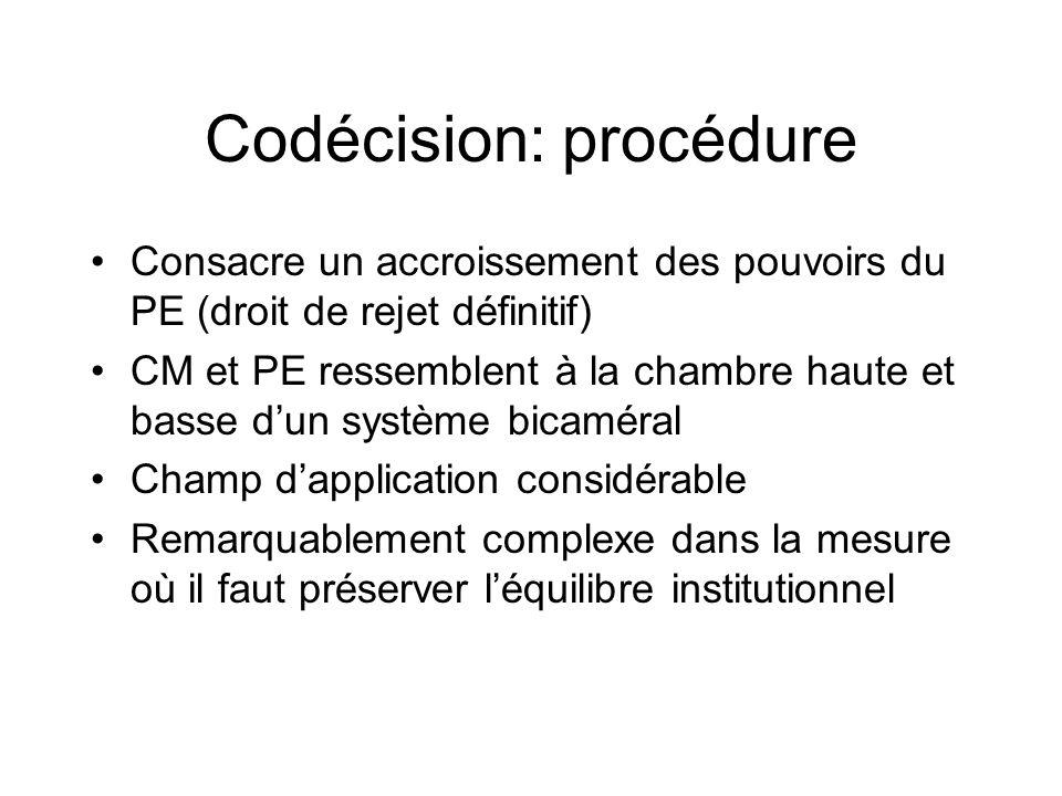 Codécision: procédure Consacre un accroissement des pouvoirs du PE (droit de rejet définitif) CM et PE ressemblent à la chambre haute et basse dun système bicaméral Champ dapplication considérable Remarquablement complexe dans la mesure où il faut préserver léquilibre institutionnel
