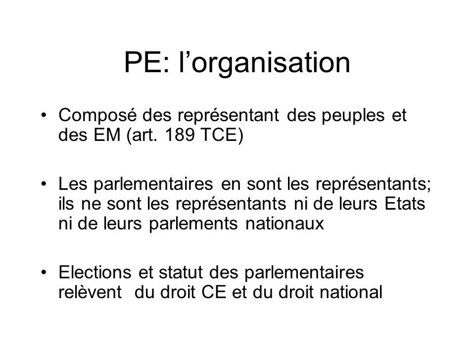 PE: lorganisation Composé des représentant des peuples et des EM (art.