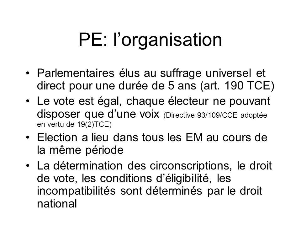 PE: lorganisation Parlementaires élus au suffrage universel et direct pour une durée de 5 ans (art.