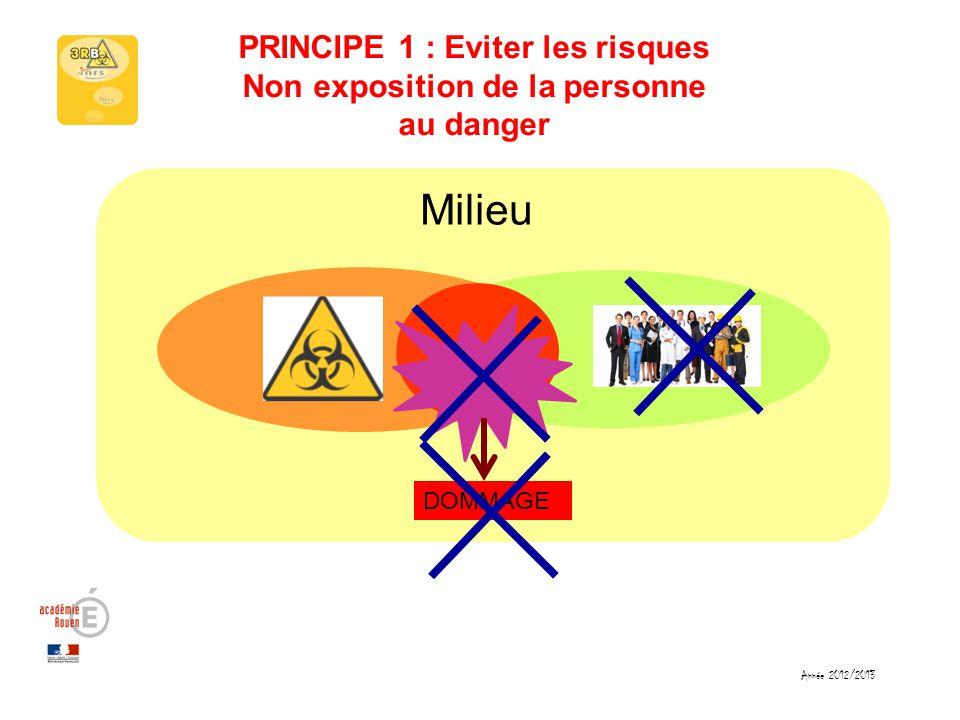 PRINCIPE 1 : Eviter les risques Non exposition de la personne au danger Milieu DOMMAGE Année 2012/2013