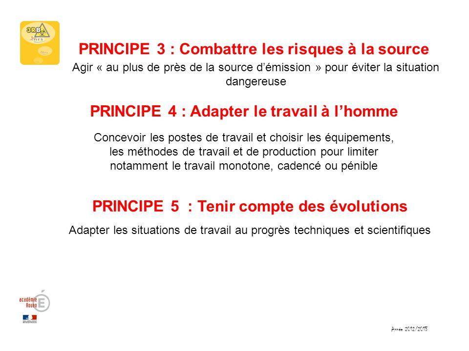 PRINCIPE 4 : Adapter le travail à lhomme Concevoir les postes de travail et choisir les équipements, les méthodes de travail et de production pour lim