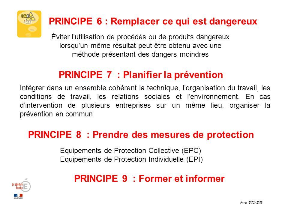 PRINCIPE 6 : Remplacer ce qui est dangereux Éviter lutilisation de procédés ou de produits dangereux lorsquun même résultat peut être obtenu avec une