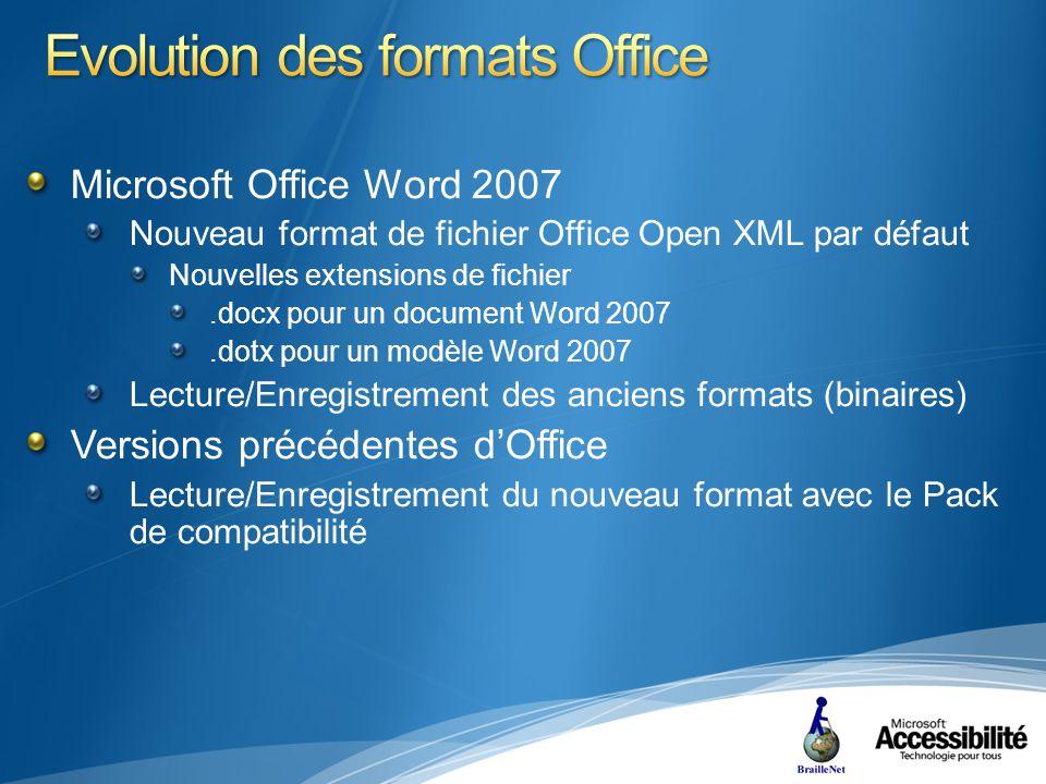Microsoft Office Word 2007 Nouveau format de fichier Office Open XML par défaut Nouvelles extensions de fichier.docx pour un document Word 2007.dotx pour un modèle Word 2007 Lecture/Enregistrement des anciens formats (binaires) Versions précédentes dOffice Lecture/Enregistrement du nouveau format avec le Pack de compatibilité