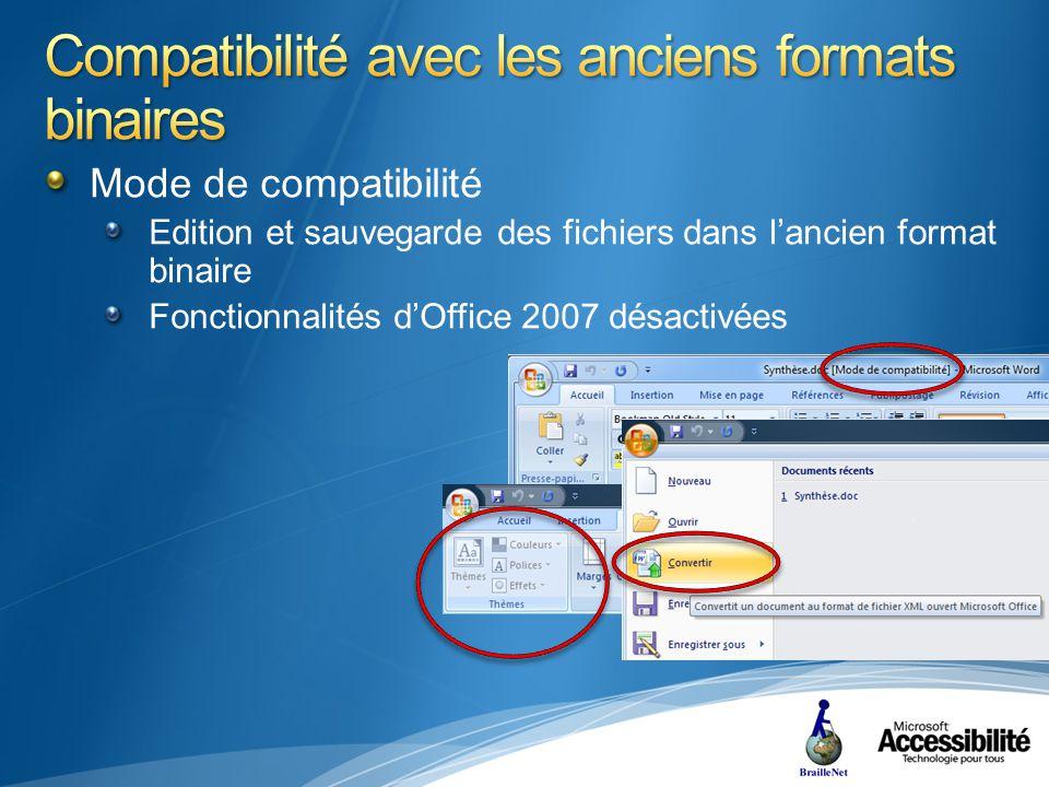 Mode de compatibilité Edition et sauvegarde des fichiers dans lancien format binaire Fonctionnalités dOffice 2007 désactivées