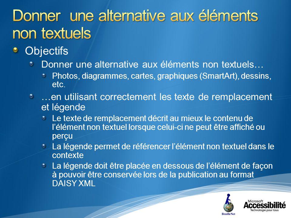 Objectifs Donner une alternative aux éléments non textuels… Photos, diagrammes, cartes, graphiques (SmartArt), dessins, etc.