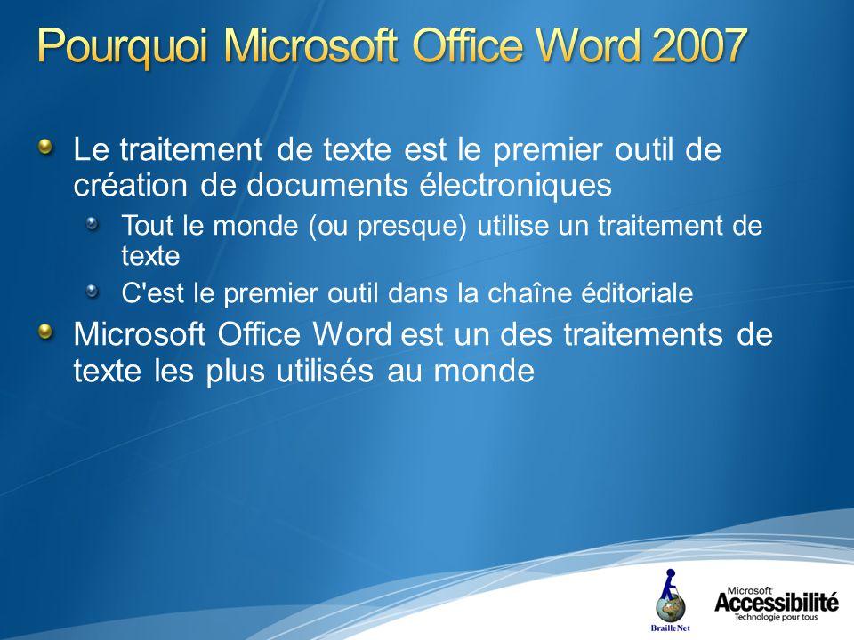 Publier en DAISY XML Procédure Suppose linstallation préalable du traducteur « Open XML to DAISY XML Translator » http://sourceforge.net/projects/openxml-daisy Intégré comme complément (Add-in) à Word ou autonome sous forme de convertisseur Batch Disponible également pour Word 2003 ou Word XP (avec le pack de compatibilité Open XML) Assure la conversion au format « DTBook » (XML) compatible avec les spécifications DAISY
