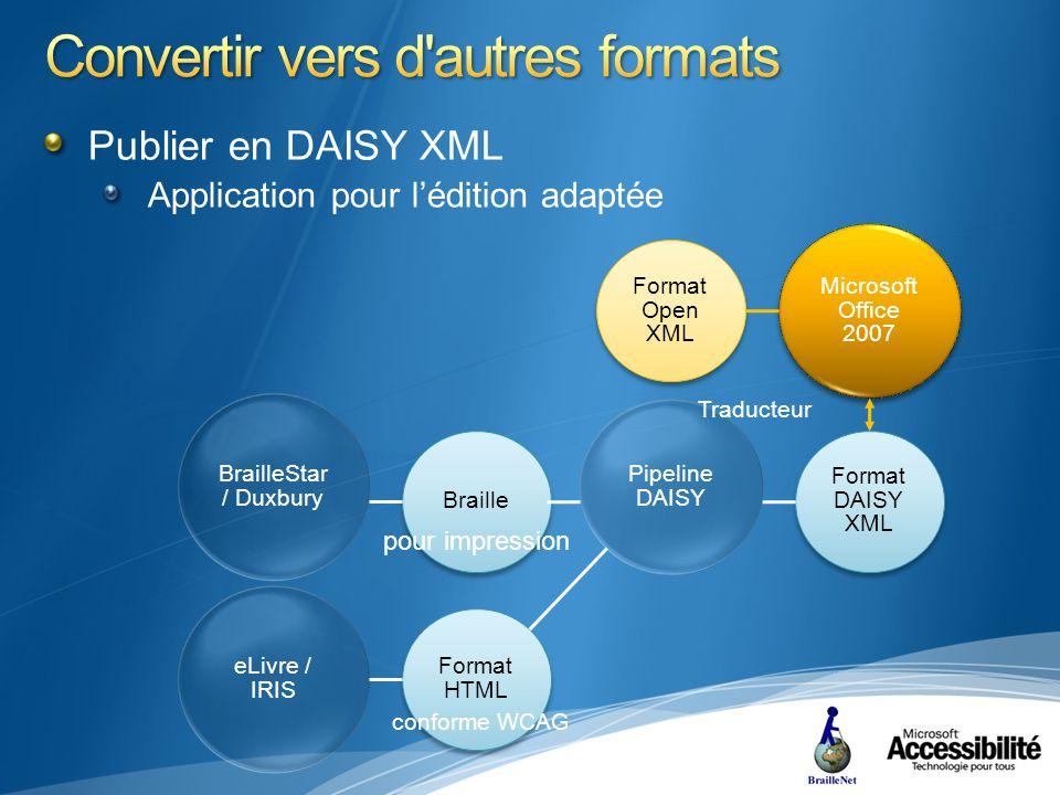 Publier en DAISY XML Application pour lédition adaptée Microsoft Office 2007 Format Open XML Format DAISY XML Pipeline DAISY Traducteur BrailleStar / Duxbury Braille pour impression Format HTML conforme WCAG eLivre / IRIS