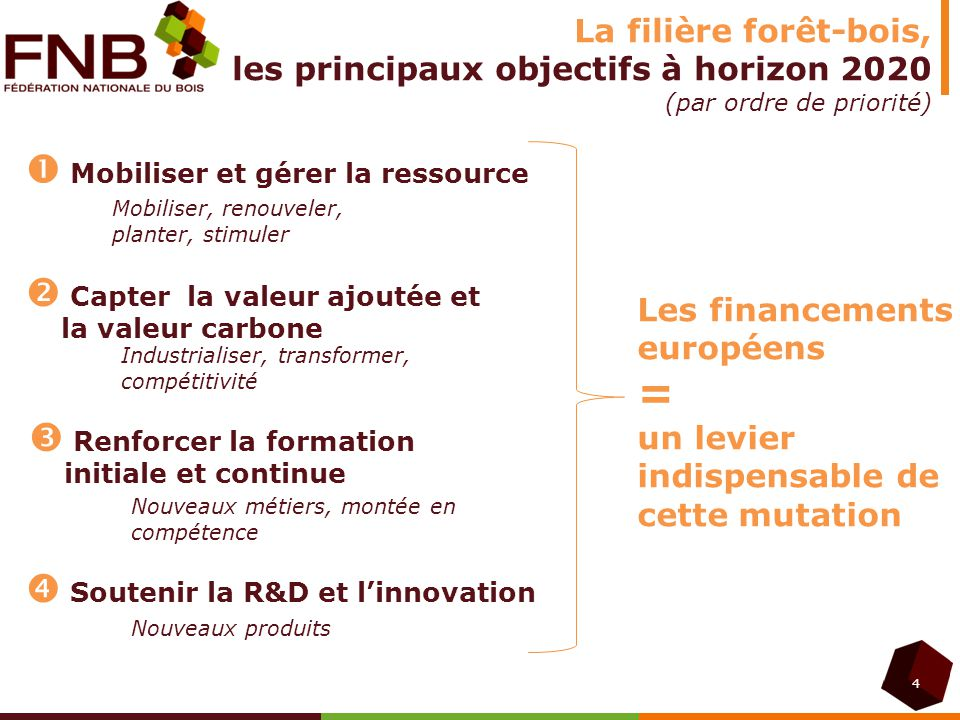 4 La filière forêt-bois, les principaux objectifs à horizon 2020 (par ordre de priorité) Mobiliser et gérer la ressource Mobiliser, renouveler, plante