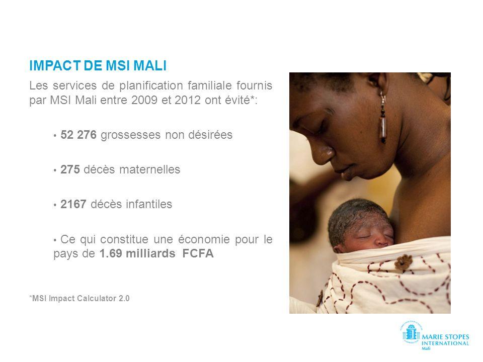 IMPACT DE MSI MALI Les services de planification familiale fournis par MSI Mali entre 2009 et 2012 ont évité*: 52 276 grossesses non désirées 275 décè