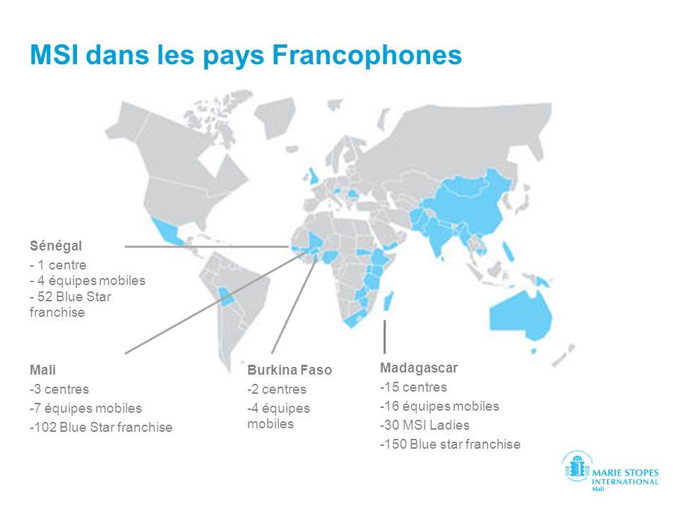 MSI dans les pays Francophones Madagascar -15 centres -16 équipes mobiles -30 MSI Ladies -150 Blue star franchise Sénégal - 1 centre - 4 équipes mobil