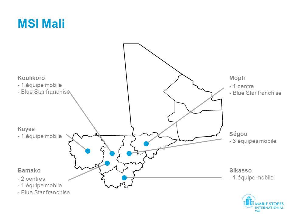 MSI Mali Mopti - 1 centre - Blue Star franchise Kayes - 1 équipe mobile Koulikoro - 1 équipe mobile - Blue Star franchise Bamako - 2 centres - 1 équip
