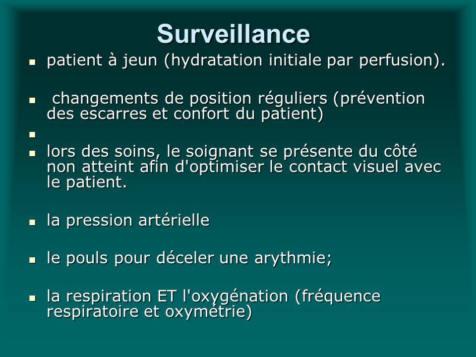 Surveillance patient à jeun (hydratation initiale par perfusion). patient à jeun (hydratation initiale par perfusion). changements de position régulie