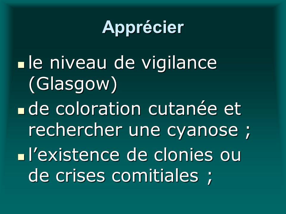 Apprécier le niveau de vigilance (Glasgow) le niveau de vigilance (Glasgow) de coloration cutanée et rechercher une cyanose ; de coloration cutanée et