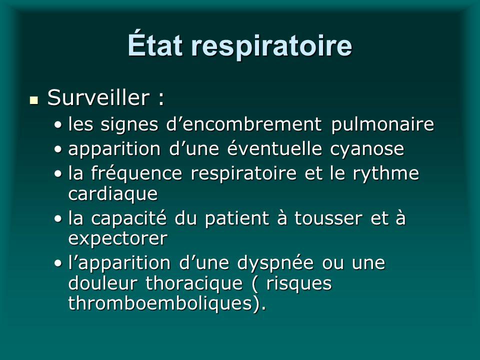 État respiratoire Surveiller : Surveiller : les signes dencombrement pulmonaireles signes dencombrement pulmonaire apparition dune éventuelle cyanosea