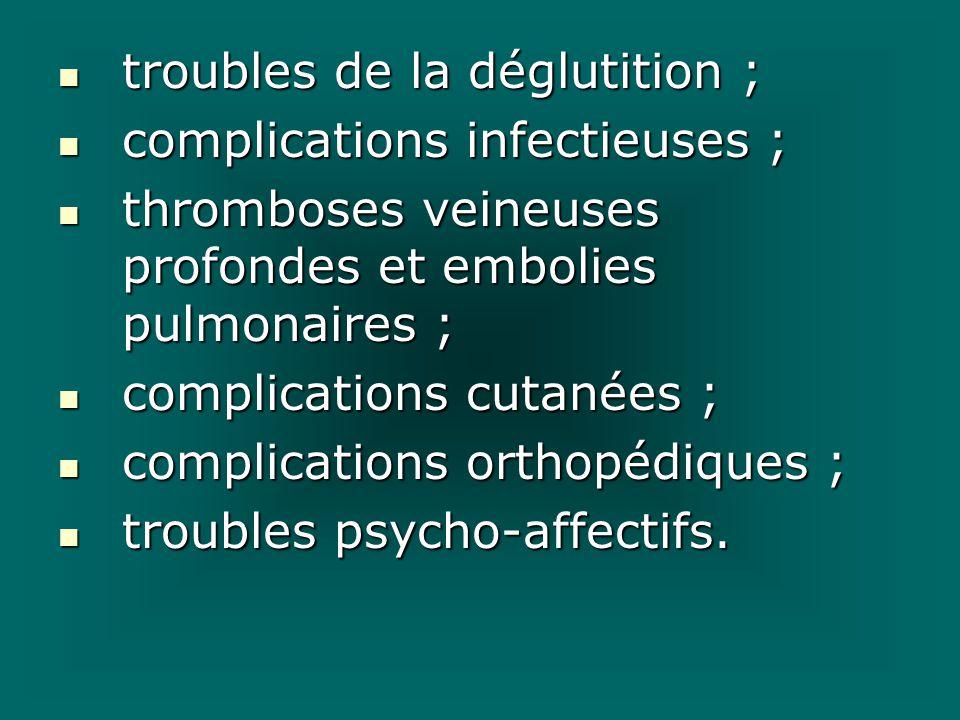 troubles de la déglutition ; troubles de la déglutition ; complications infectieuses ; complications infectieuses ; thromboses veineuses profondes et