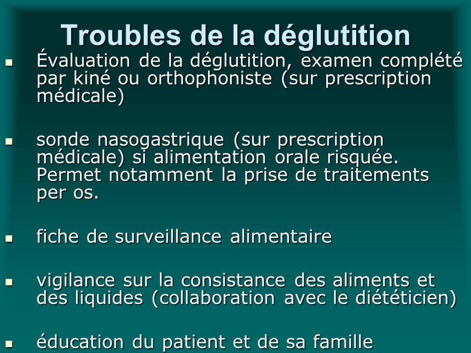 Troubles de la déglutition Évaluation de la déglutition, examen complété par kiné ou orthophoniste (sur prescription médicale) Évaluation de la déglut