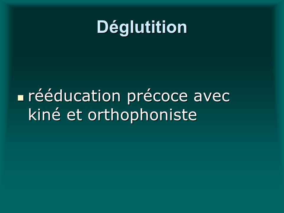 Déglutition rééducation précoce avec kiné et orthophoniste rééducation précoce avec kiné et orthophoniste