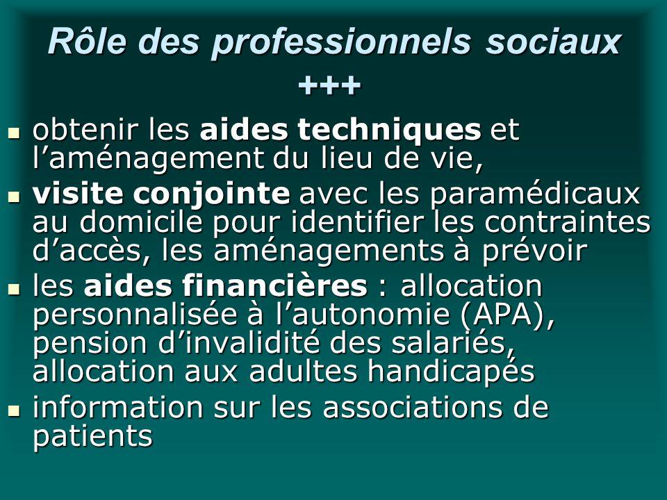 Rôle des professionnels sociaux +++ Rôle des professionnels sociaux +++ obtenir les aides techniques et laménagement du lieu de vie, obtenir les aides