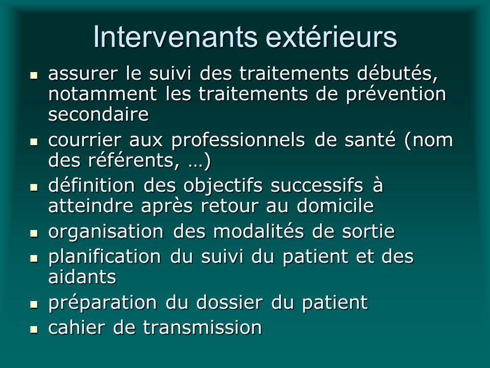 Intervenants extérieurs assurer le suivi des traitements débutés, notamment les traitements de prévention secondaire assurer le suivi des traitements