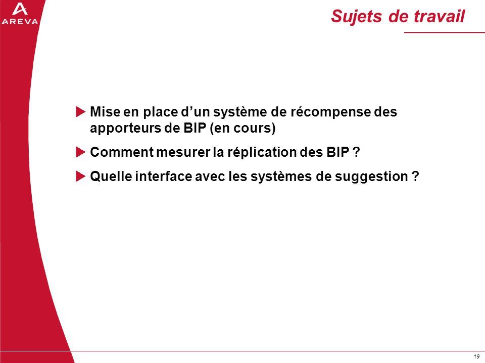 19 Sujets de travail Mise en place dun système de récompense des apporteurs de BIP (en cours) Comment mesurer la réplication des BIP ? Quelle interfac