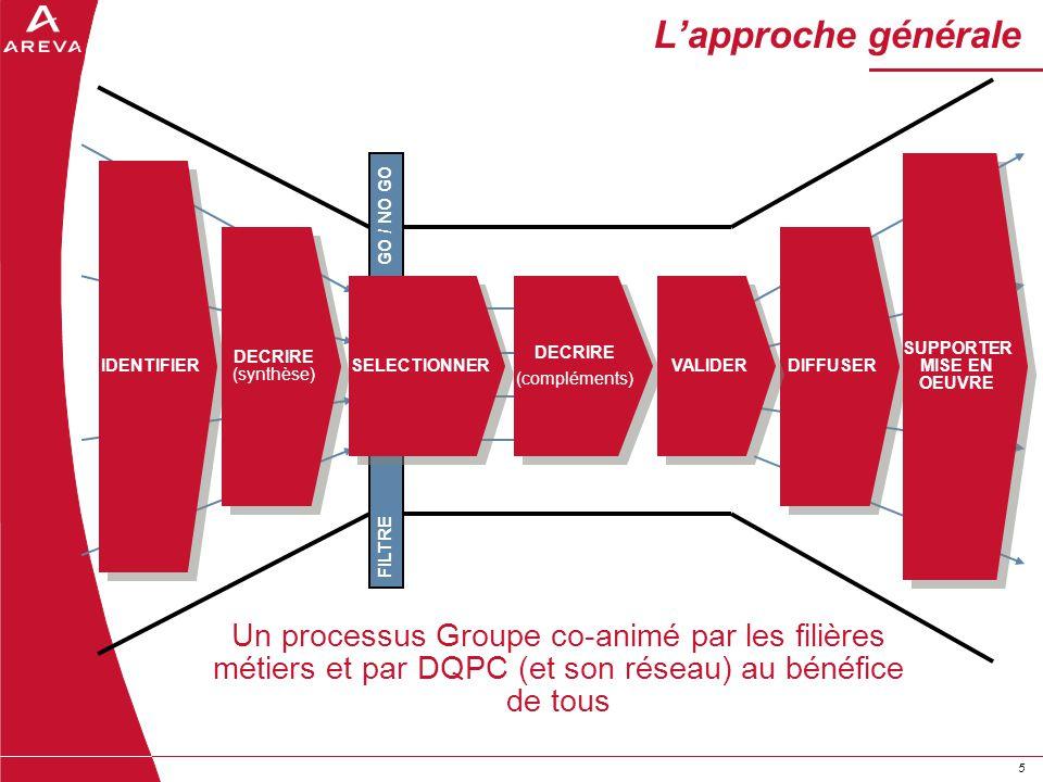55 Lapproche générale IDENTIFIER DECRIRE (synthèse) DECRIRE (compléments) DECRIRE (compléments) DIFFUSER SUPPORTER MISE EN OEUVRE VALIDER FILTREGO / N