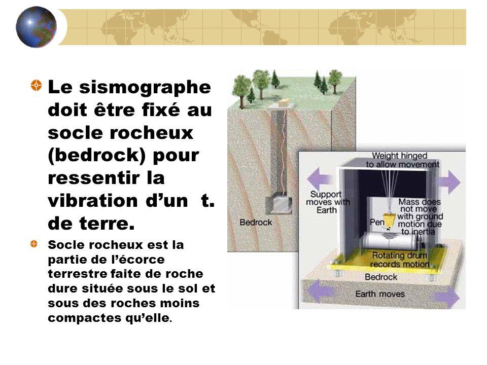 Le sismographe doit être fixé au socle rocheux (bedrock) pour ressentir la vibration dun t. de terre. Socle rocheux est la partie de lécorce terrestre