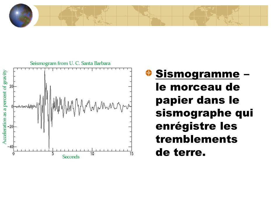 Sismogramme – le morceau de papier dans le sismographe qui enrégistre les tremblements de terre.