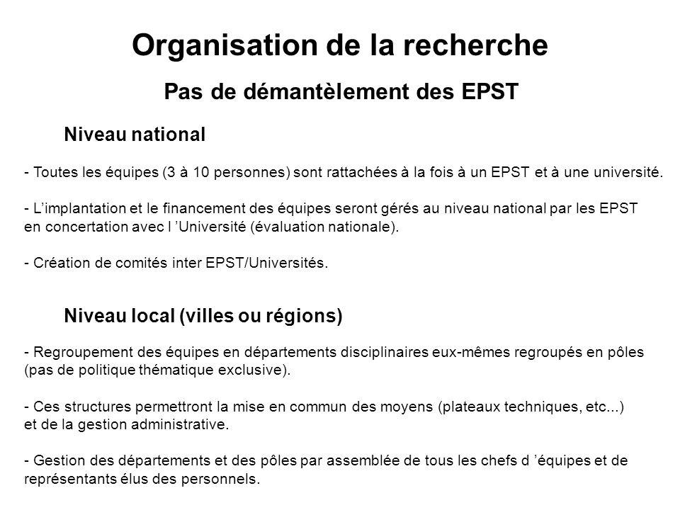 Organisation de la recherche Niveau national Niveau local (villes ou régions) Pas de démantèlement des EPST - Toutes les équipes (3 à 10 personnes) sont rattachées à la fois à un EPST et à une université.