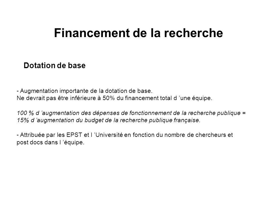 Financement de la recherche Dotation de base - Augmentation importante de la dotation de base. Ne devrait pas être inférieure à 50% du financement tot