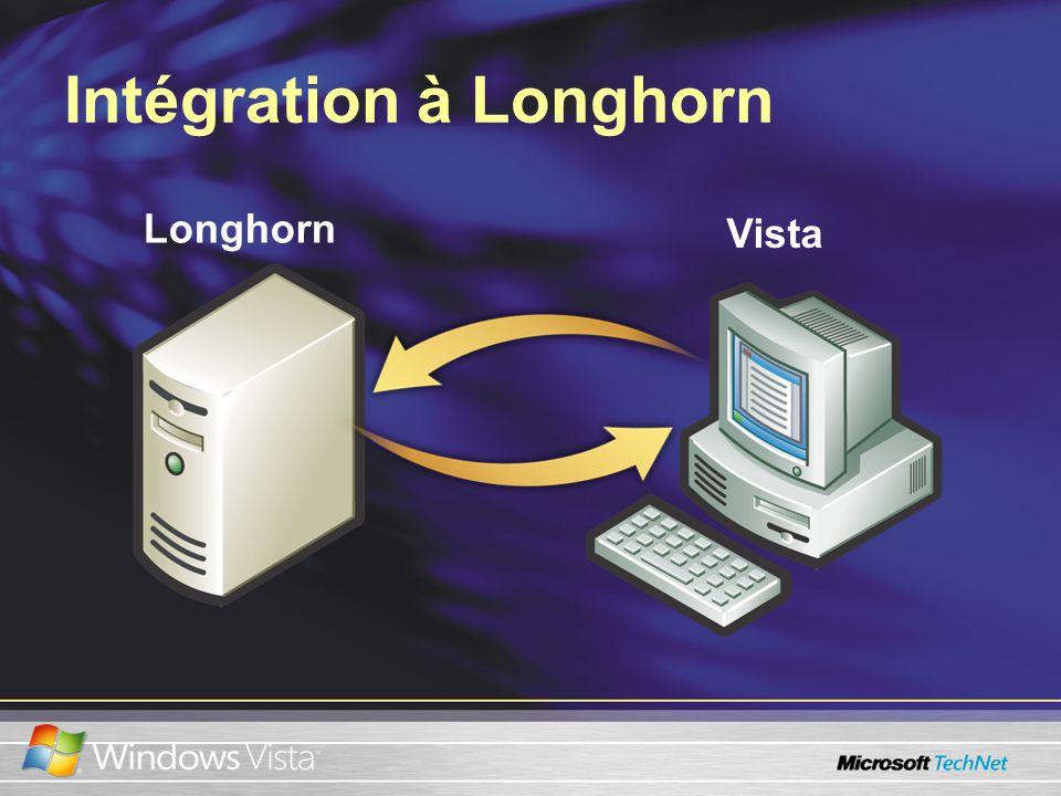 Intégration à Longhorn Longhorn Vista